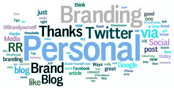 What Does your Social Media Persona Say About your Brand?