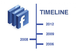 How to Use Facebook Timeline for Business Pages